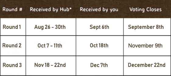 SJPC Competition Dates Chart
